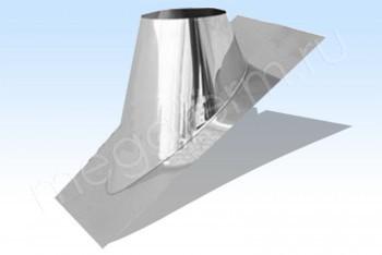 Основа Кровельная 20-35 d160+7 L=200 А800хВ620 ОцС.(Огнерус) - Производство и продажа полипропиленовых труб «МегаТерм»